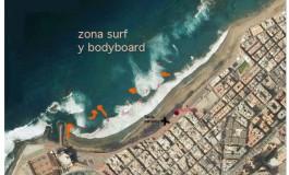 """Los oleajes y corrientes en las diferentes partes de la playa de Las Canteras (3ª Parte). Los """"picos"""" desde Punta Brava a Los Muelles"""