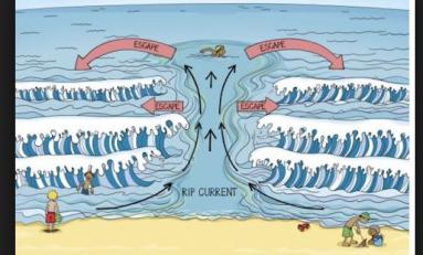 Un consejo que te puede salvar la vida: ¿Qué hacer frente a una corriente de resaca?