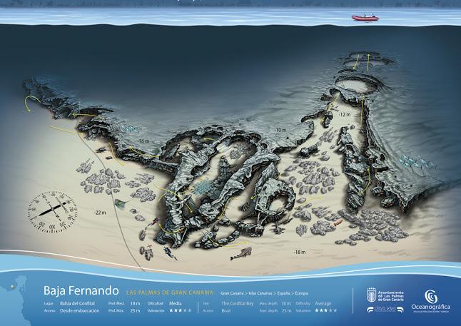 La baja Fernando