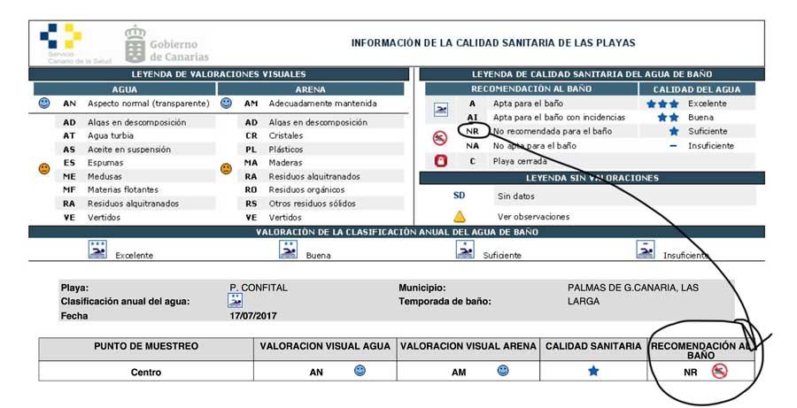 No se recomienda el baño, en el último informe sanitario del Gobierno de Canarias sobre El Confital