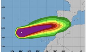 La categoría de los huracanes