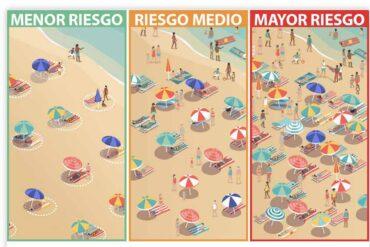 """Recomendaciones y riesgos Covid-19 cuando vamos a la playa según el """"CDC"""" de Estados Unidos"""