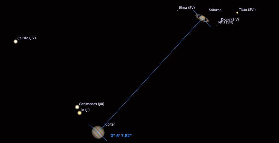 21 de diciembre: superconjunción de Júpiter y Saturno