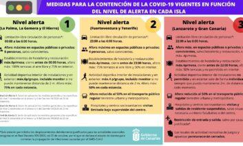 El Gobierno de Canarias acuerda elevar a nivel de alerta 3 a Gran Canaria y baja a Tenerife a nivel 2